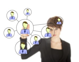 LinkedIn: Why It's Important and How to Use It - Summit Search Group - Job Search Portal Canada